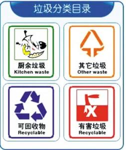 垃圾分类目录